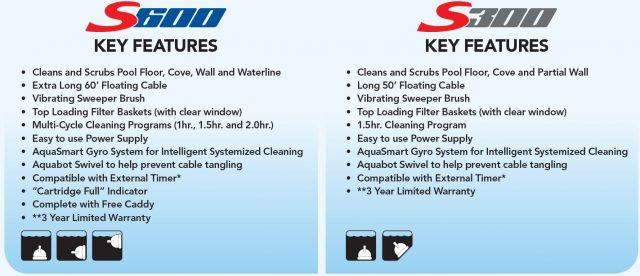 Aquabot Prime Series Comparison Chart