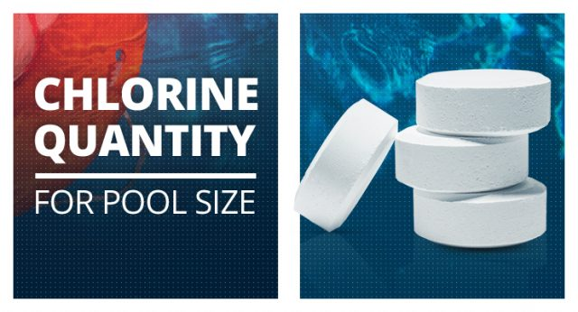 Chlorine Quantity for Pool Size