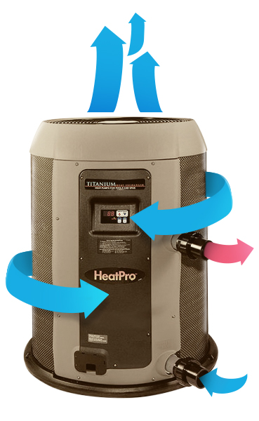 pool heat pump circulation