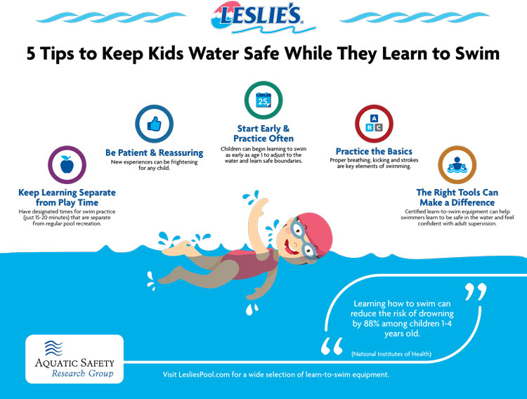 5 Tips to Protect Kids Learning to Swim