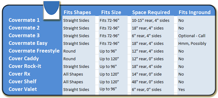 hot-tub-cover-lift-comparison-chart-5