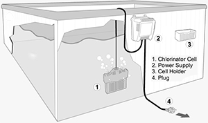 salt chlorine generator for hot tub