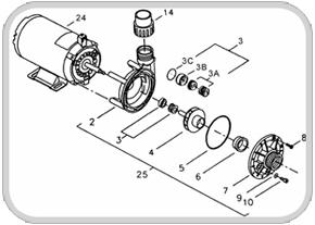 Hot Tub Parts: Pump Parts for Spas and Hot Tubsthumbnail image.